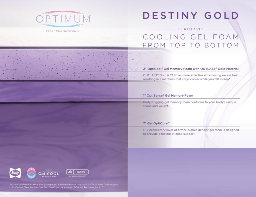 Destiny Gold