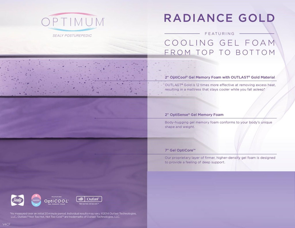 Radiance Gold
