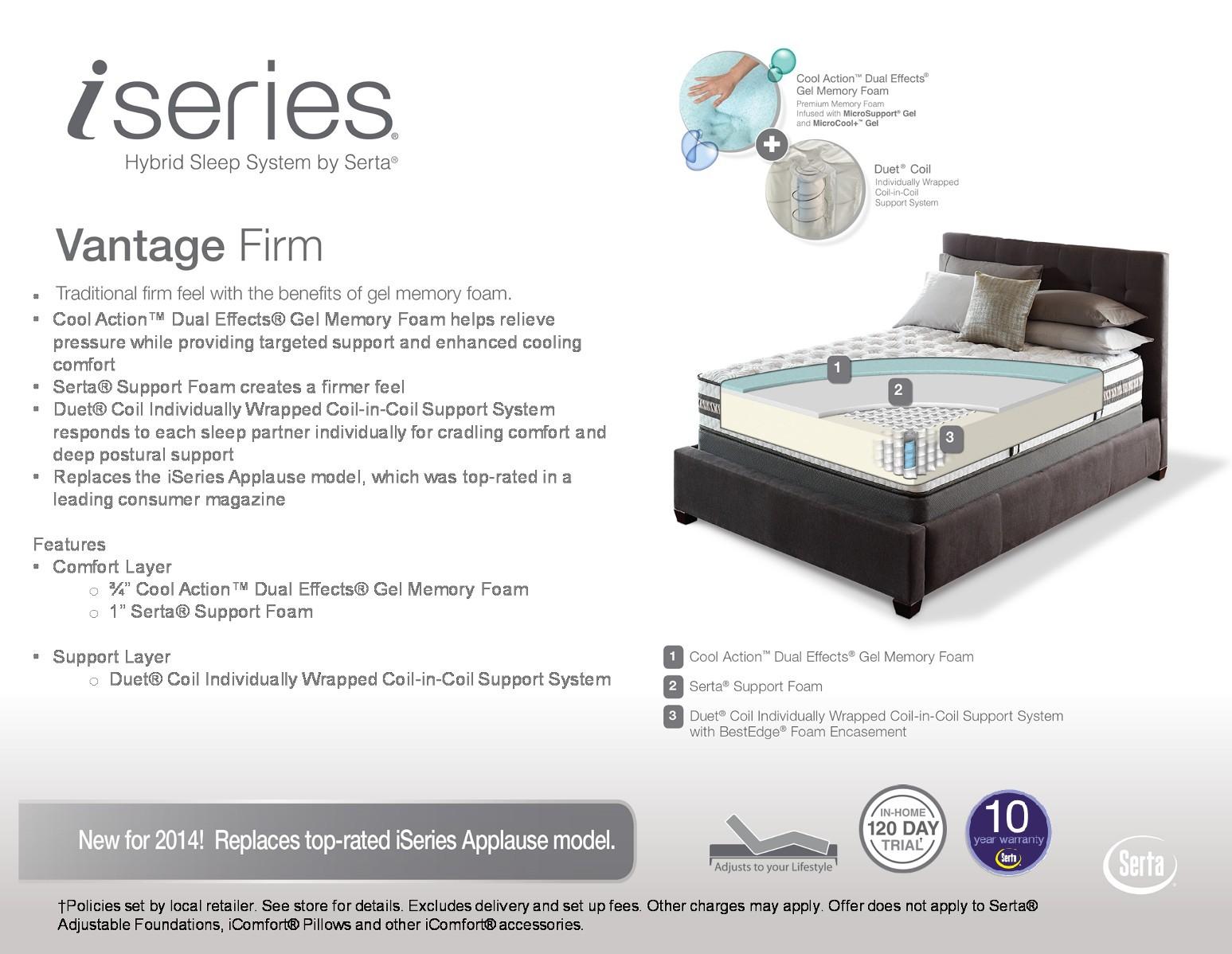 Serta | Welcome to Wholesale Sleep Center